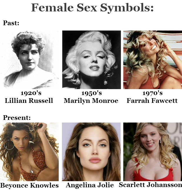 Female Sex Symbols