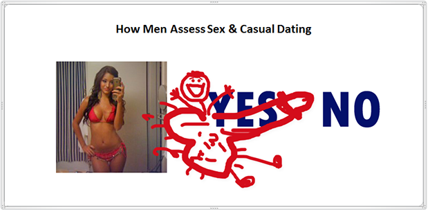 how_men_assess_casual_sex