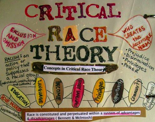 critical race theory and class essay Critical race theory tries to shed light on the issue of racism claiming that racism  is  essay on race, class, and gender: the critical race theory - race,.