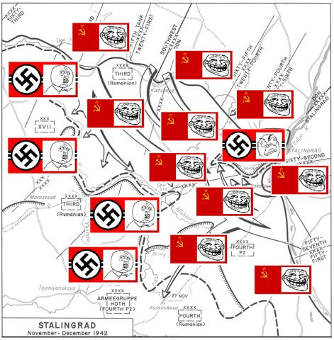 Situation at Stalingrad