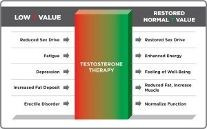 1_low-testosterone-therapy