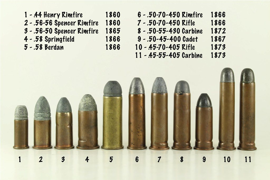 The history and evolution of rifles