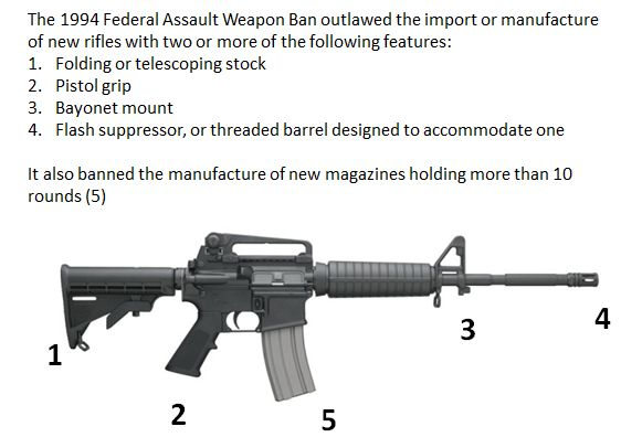 the banning of assault weapons Deerfield is set to consider a ban on assault weapons in the model of neighbor  highland park.