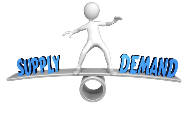 supply chain management and annual demand Scm portal is an independent portal aimed to bring to you the most relevant and updated information on demand & supply chain management evolution in a systemic and.
