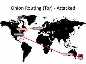 tor-attacked