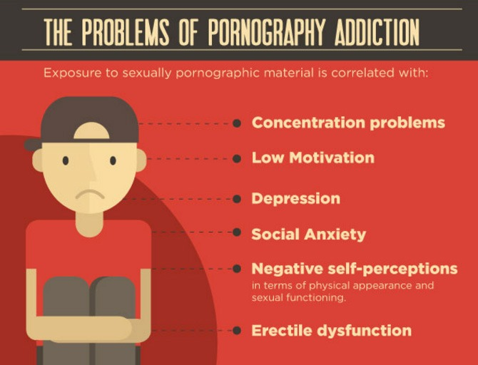 Biological effects of porn addiction share your